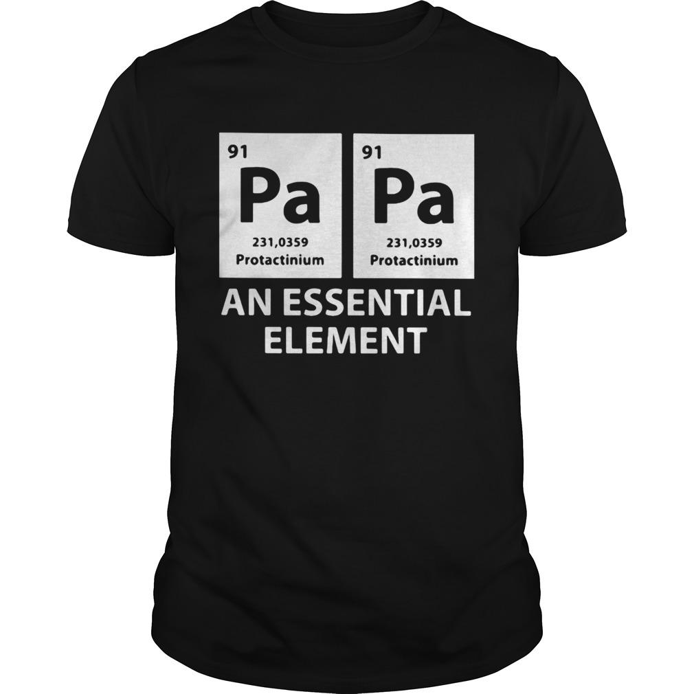 91 pa protactinium an essential element  Unisex