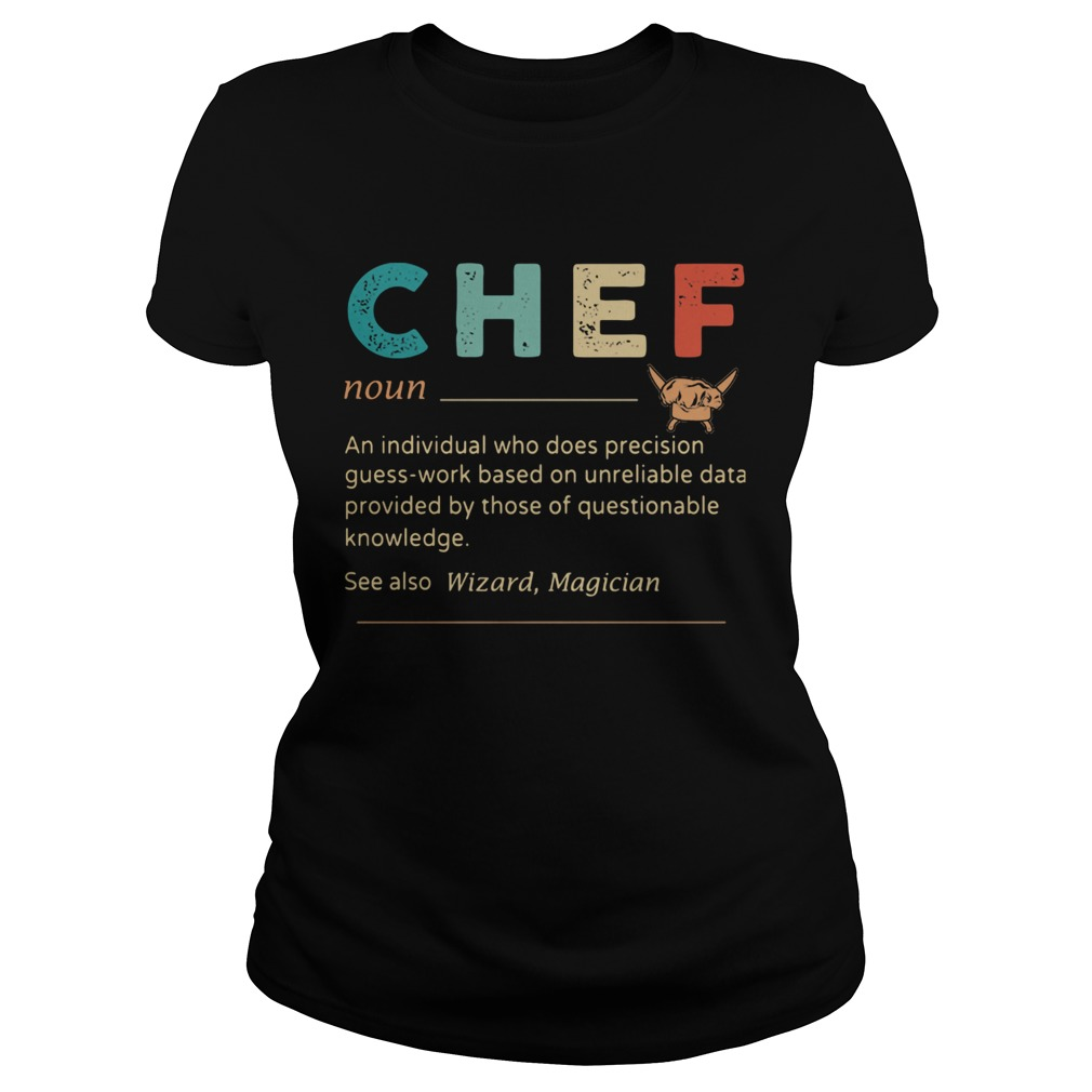 Chef An Individual Who Does Precisicon Guss Work Besed On Unreliable Data Provided By Those Of Ques Classic Ladies